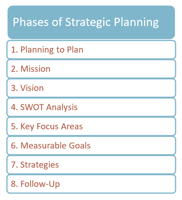 Strategy Culture Alignment
