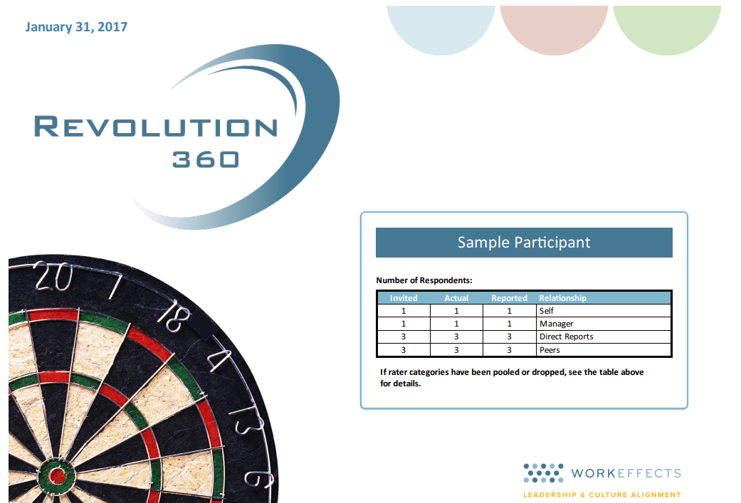 Revolution 360 Feedback Report